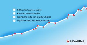 ucb_chart